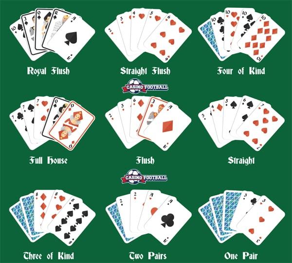 poker hand types